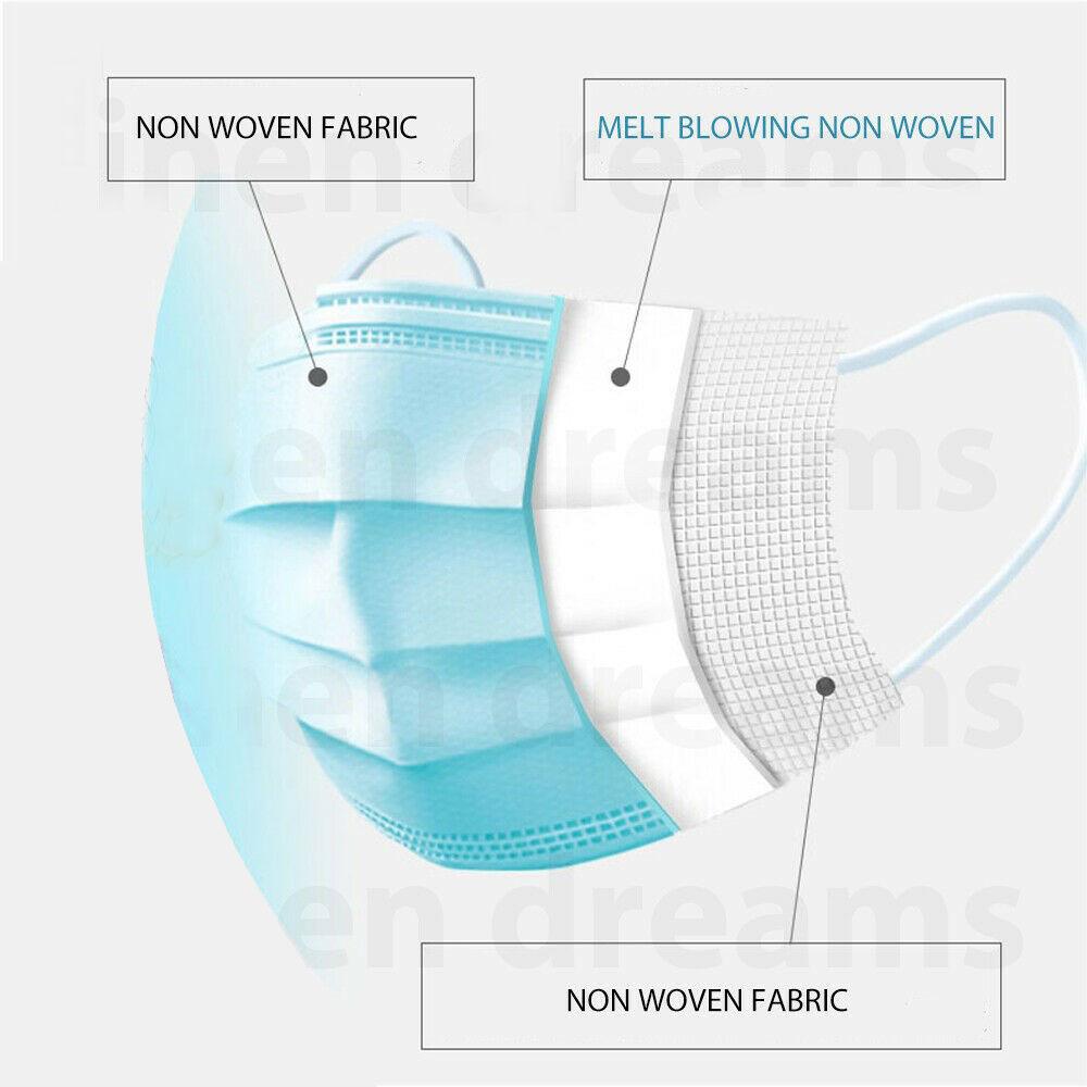 Non woven Disposable Surgical Style Face Mask